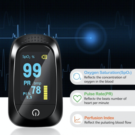 preppers-paradise-finger-monitor-oxygen-saturation-perfusion-heart-rate-monitor5